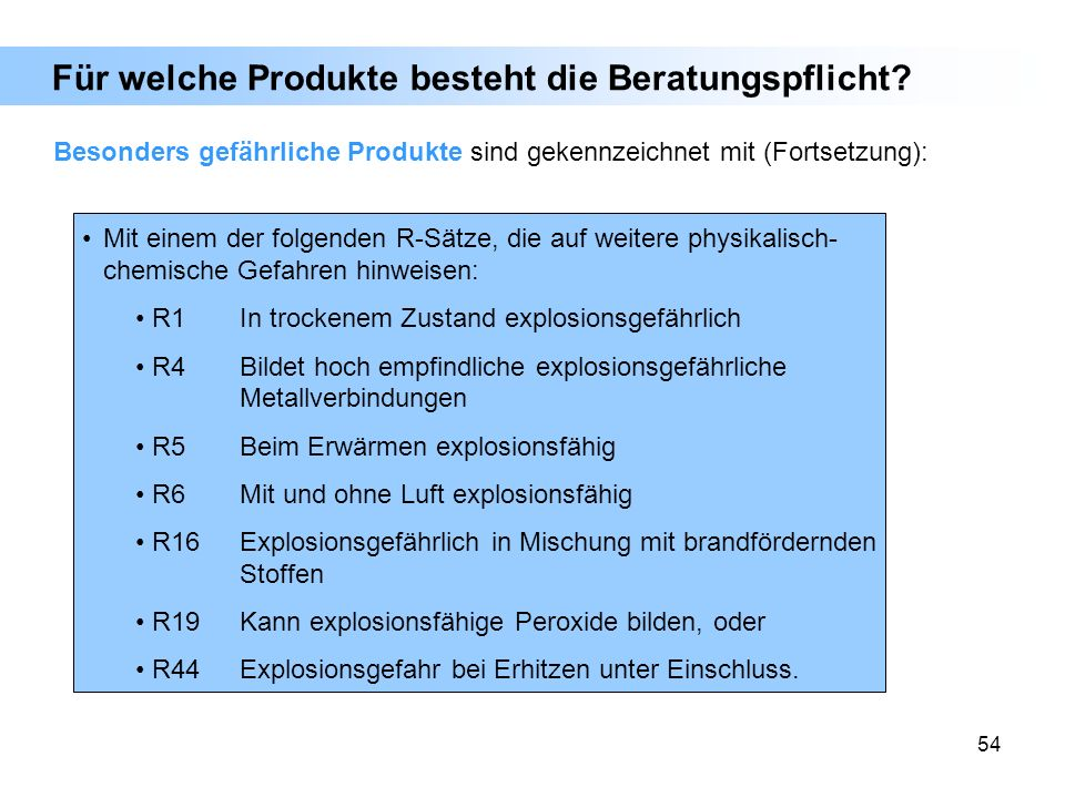 Für welche Produkte besteht die Beratungspflicht