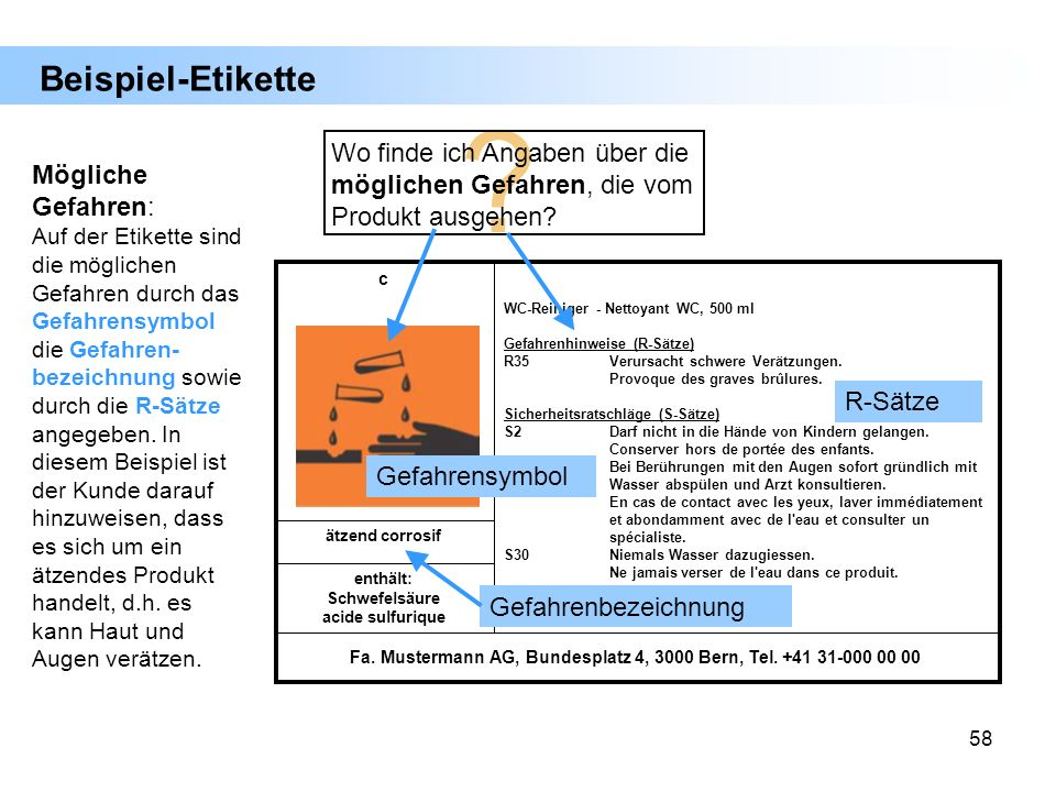 Fa. Mustermann AG, Bundesplatz 4, 3000 Bern, Tel. +41 31-000 00 00