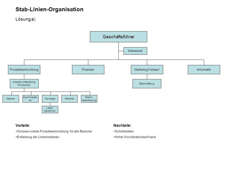 Stab-Linien-Organisation