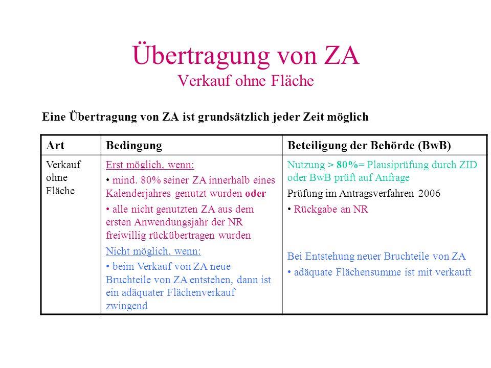 Übertragung von ZA Verkauf ohne Fläche