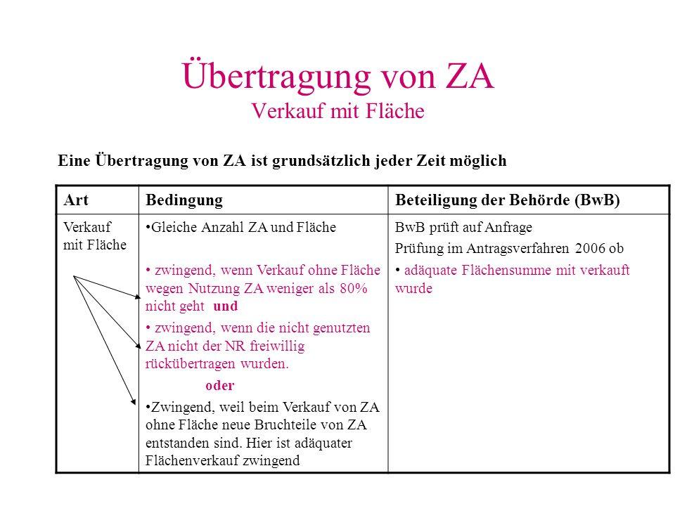 Übertragung von ZA Verkauf mit Fläche