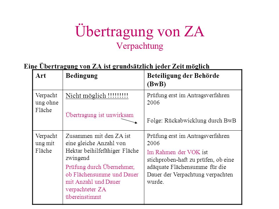 Übertragung von ZA Verpachtung