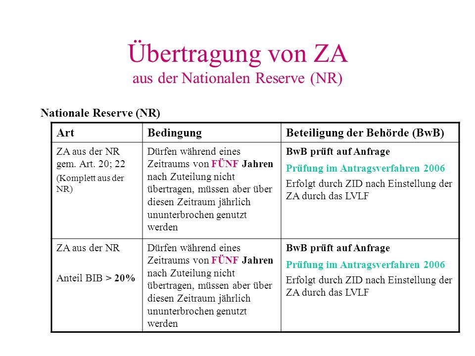 Übertragung von ZA aus der Nationalen Reserve (NR)