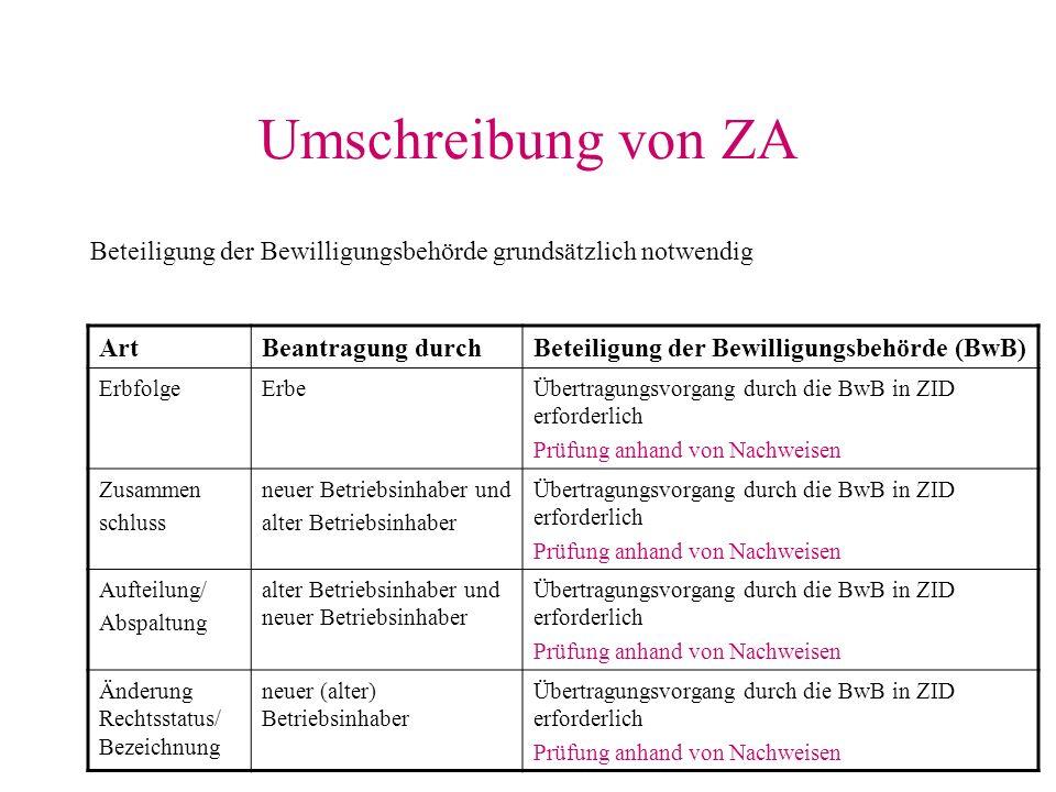 Umschreibung von ZA Beteiligung der Bewilligungsbehörde grundsätzlich notwendig. Art. Beantragung durch.