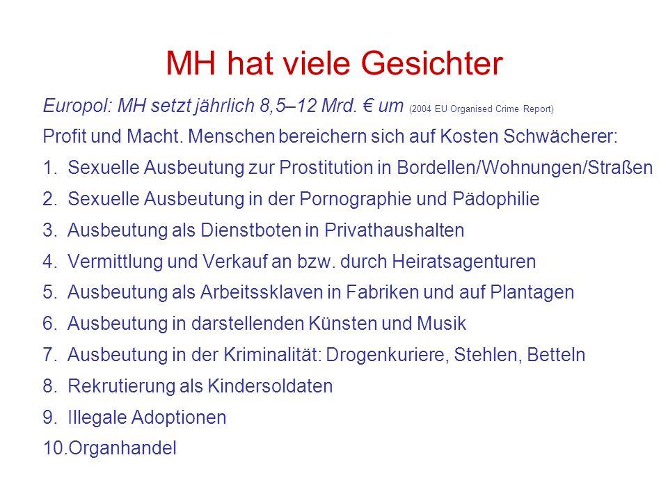 MH hat viele Gesichter Europol: MH setzt jährlich 8,5–12 Mrd. € um (2004 EU Organised Crime Report)