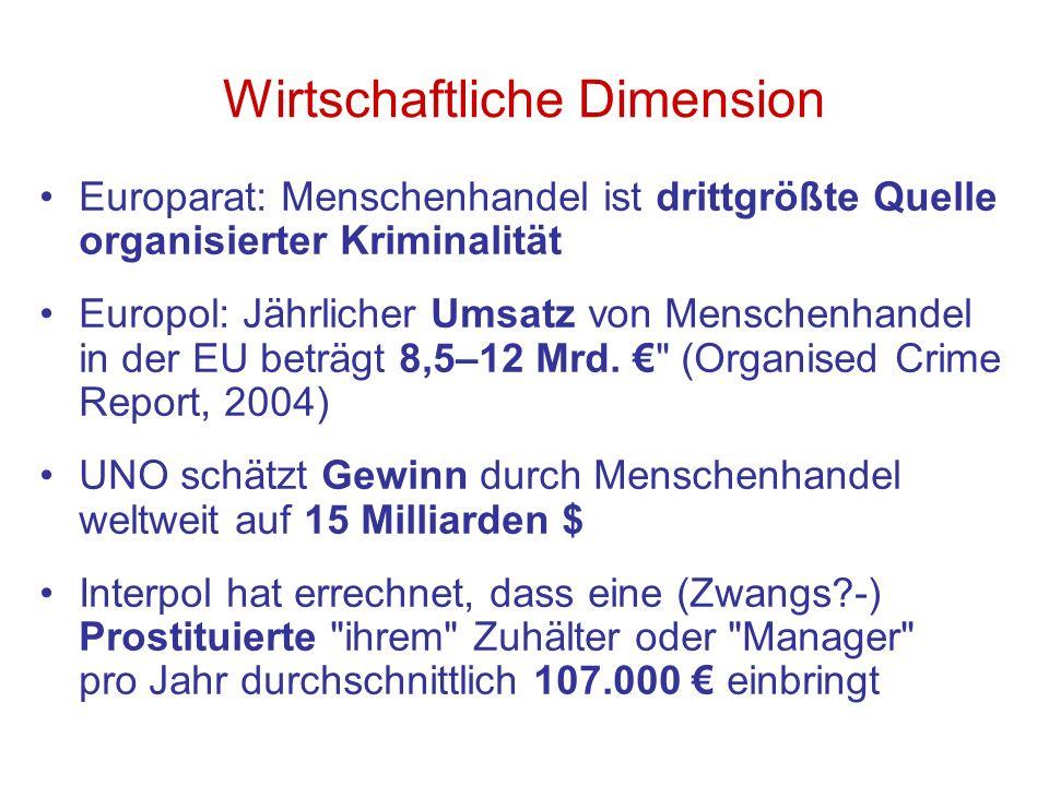 Wirtschaftliche Dimension
