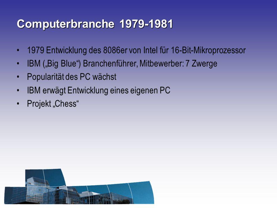 """Computerbranche 1979-1981 1979 Entwicklung des 8086er von Intel für 16-Bit-Mikroprozessor. IBM (""""Big Blue ) Branchenführer, Mitbewerber: 7 Zwerge."""