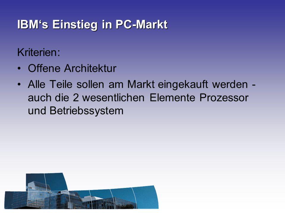IBM's Einstieg in PC-Markt