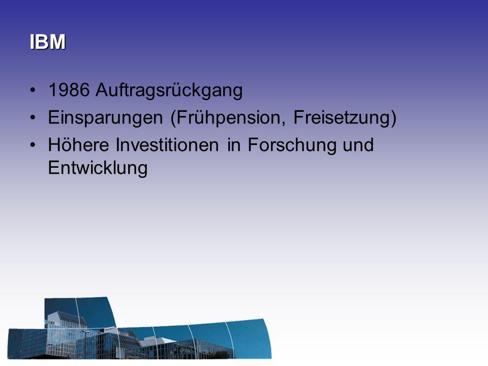 IBM 1986 Auftragsrückgang Einsparungen (Frühpension, Freisetzung)