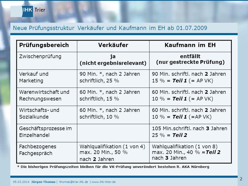 Neue Prüfungsstruktur Verkäufer und Kaufmann im EH ab 01.07.2009