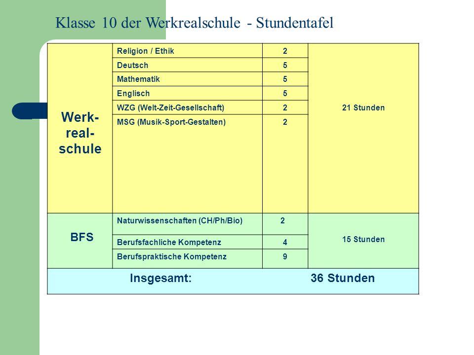 Klasse 10 der Werkrealschule - Stundentafel