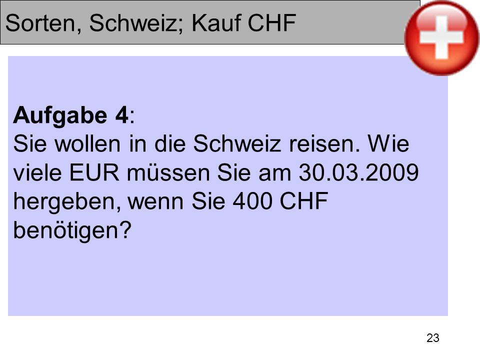 Sorten, Schweiz; Kauf CHF