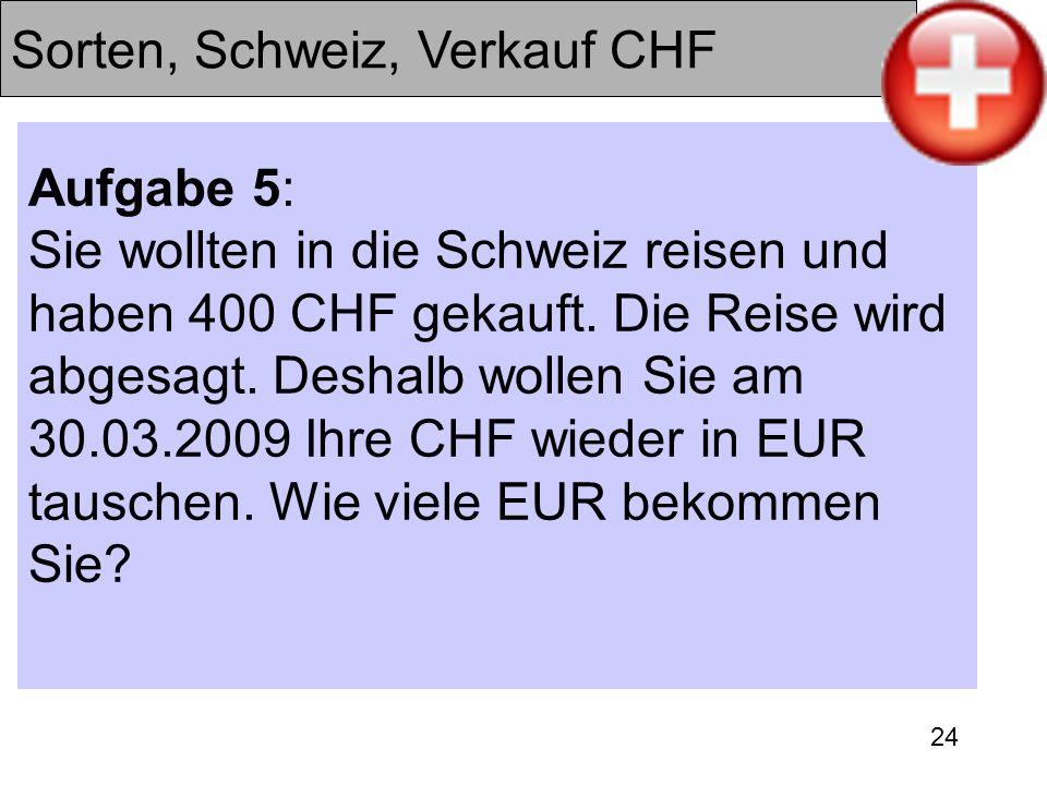 Sorten, Schweiz, Verkauf CHF