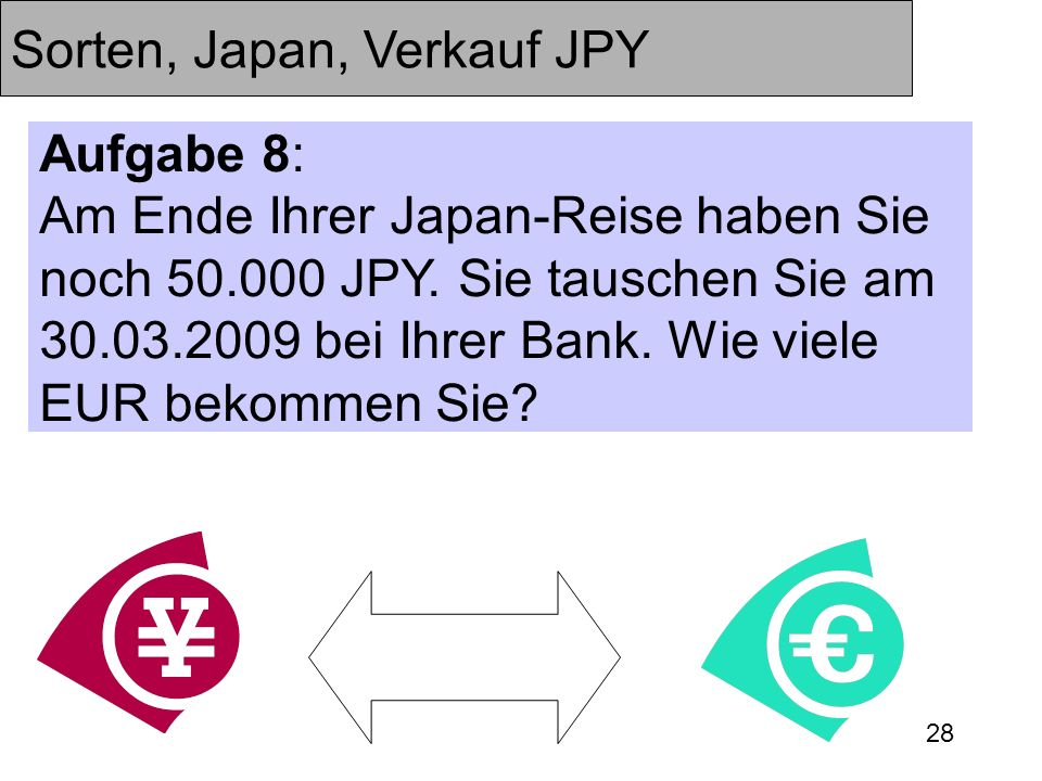 Sorten, Japan, Verkauf JPY
