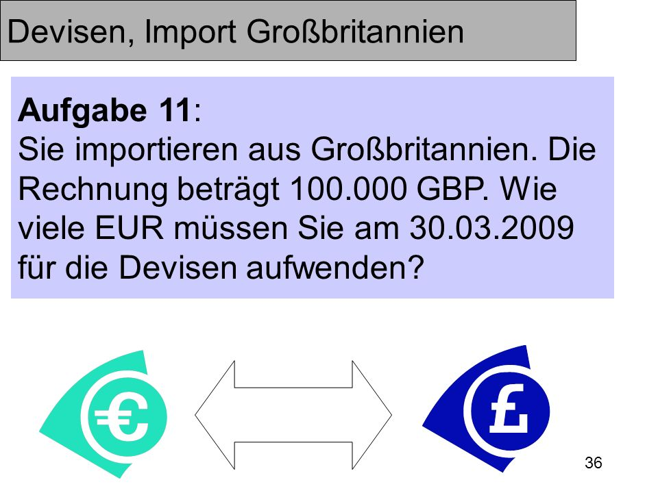 Devisen, Import Großbritannien