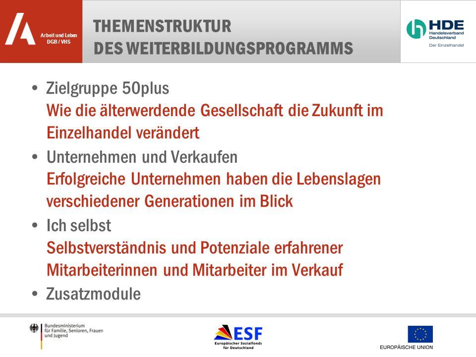 Themenstruktur Des Weiterbildungsprogramms. Zielgruppe 50plus Wie die älterwerdende Gesellschaft die Zukunft im Einzelhandel verändert.