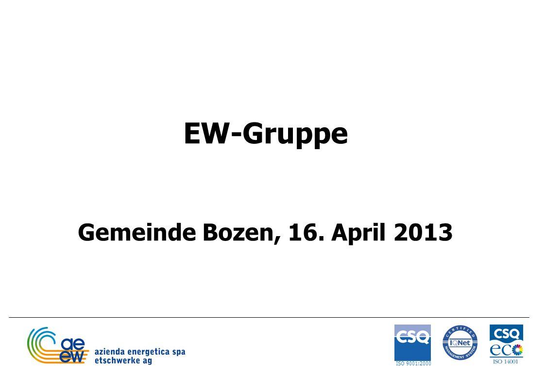 EW-Gruppe Gemeinde Bozen, 16. April 2013 ISO 9001:2000
