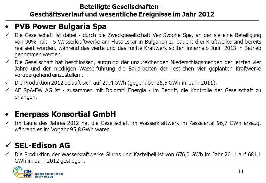 Enerpass Konsortial GmbH