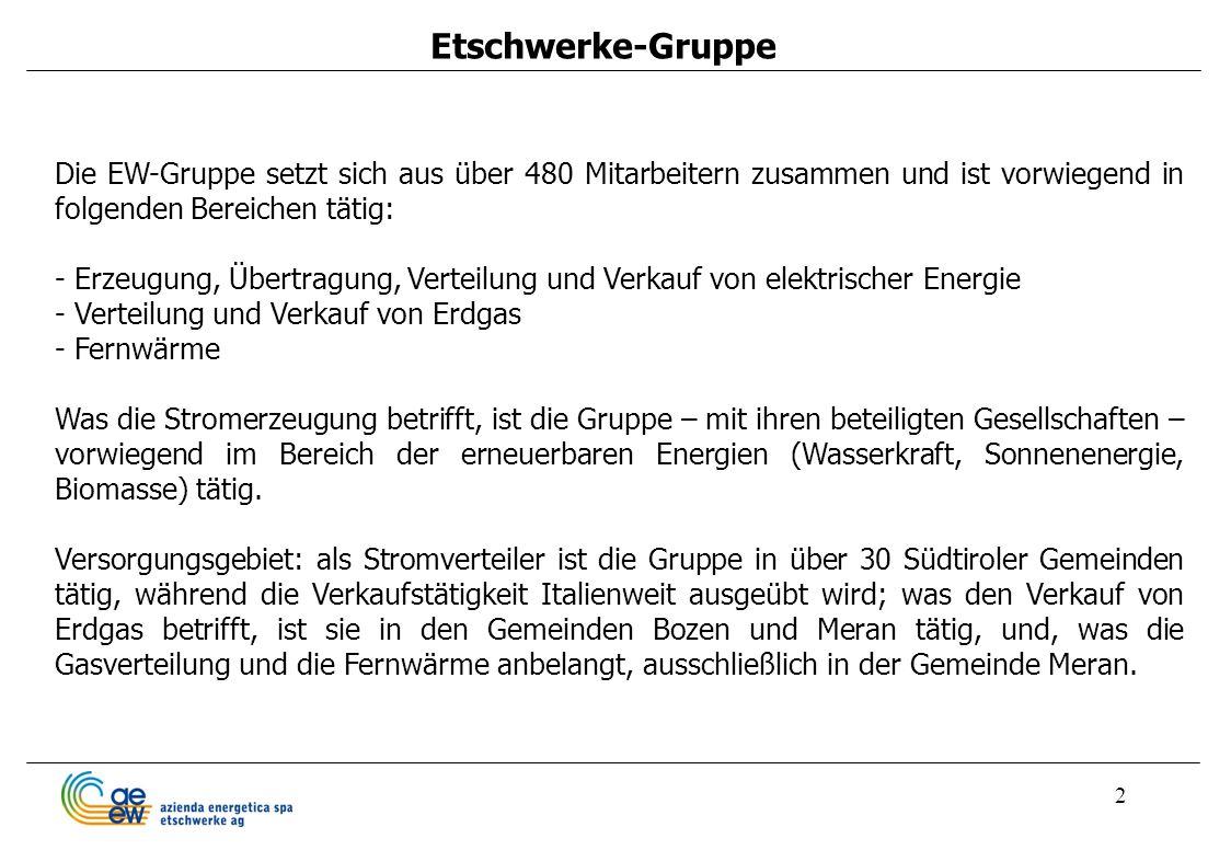Etschwerke-Gruppe Die EW-Gruppe setzt sich aus über 480 Mitarbeitern zusammen und ist vorwiegend in folgenden Bereichen tätig: