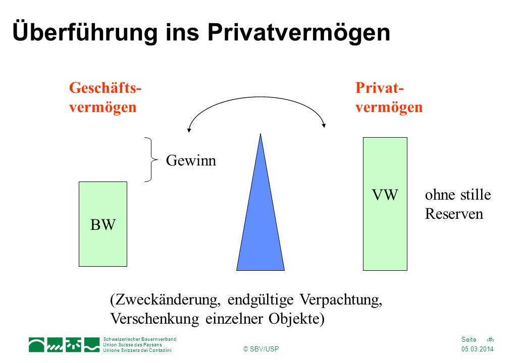 Überführung ins Privatvermögen