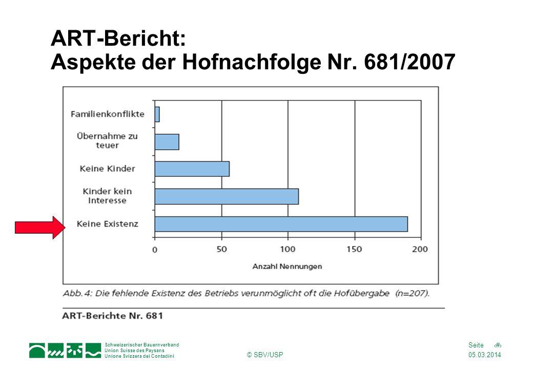 ART-Bericht: Aspekte der Hofnachfolge Nr. 681/2007