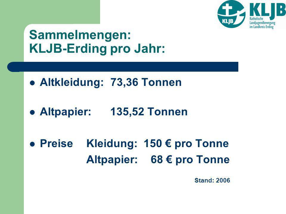 Sammelmengen: KLJB-Erding pro Jahr: