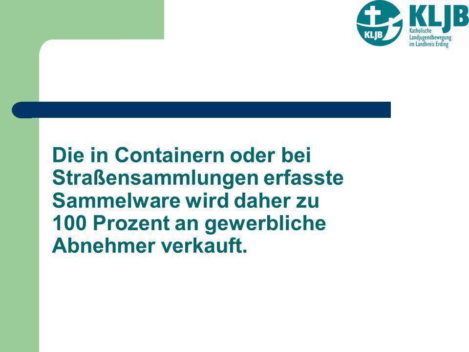 Die in Containern oder bei Straßensammlungen erfasste Sammelware wird daher zu 100 Prozent an gewerbliche Abnehmer verkauft.