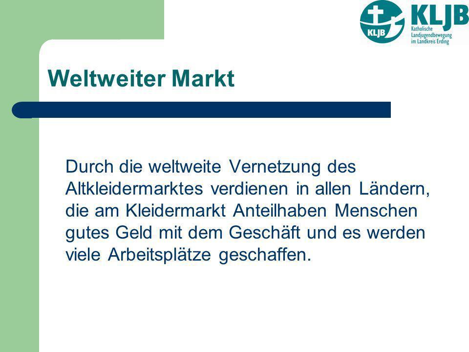Weltweiter Markt