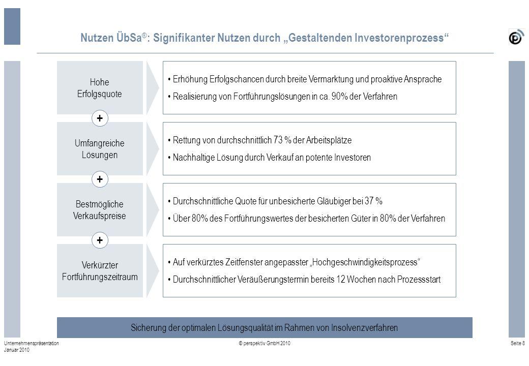 """Nutzen ÜbSa®: Signifikanter Nutzen durch """"Gestaltenden Investorenprozess"""