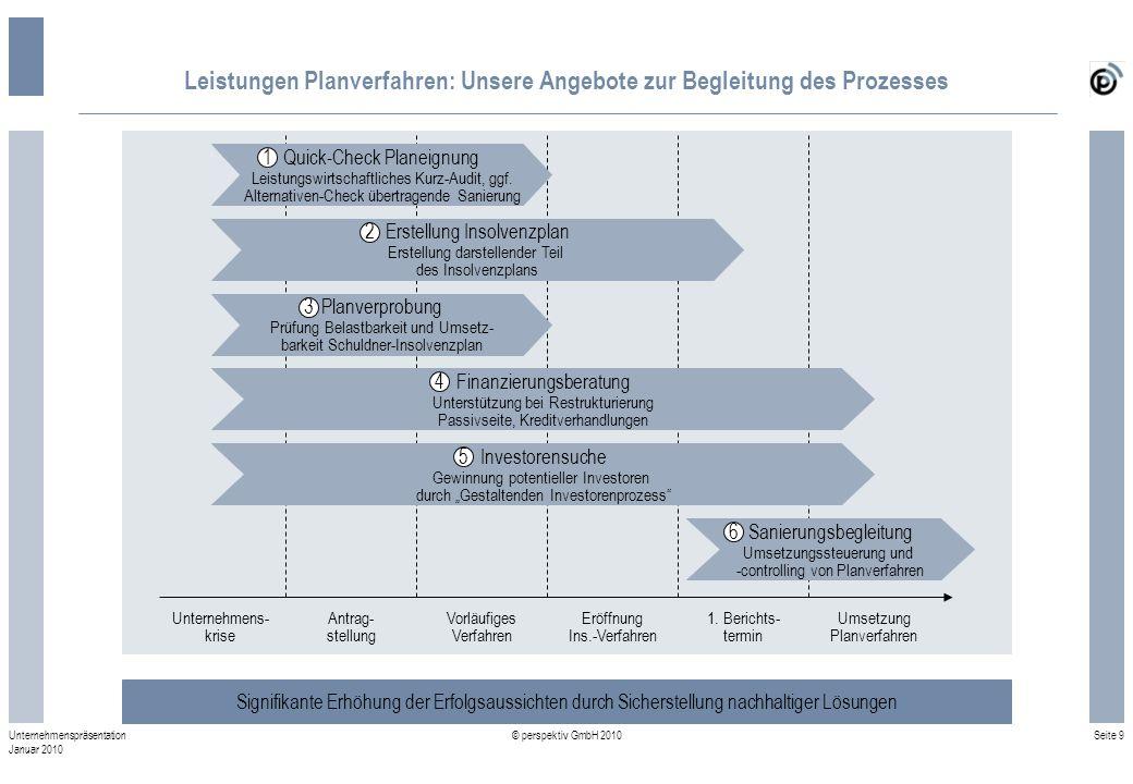 Leistungen Planverfahren: Unsere Angebote zur Begleitung des Prozesses