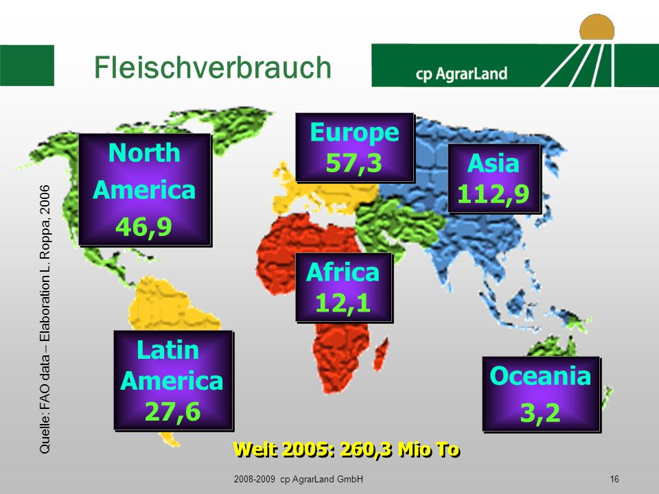 Fleischverbrauch Europe 57,3 North Asia America 112,9 46,9 Africa 12,1
