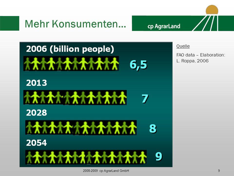 Mehr Konsumenten… Quelle FAO data – Elaboration: L. Roppa, 2006