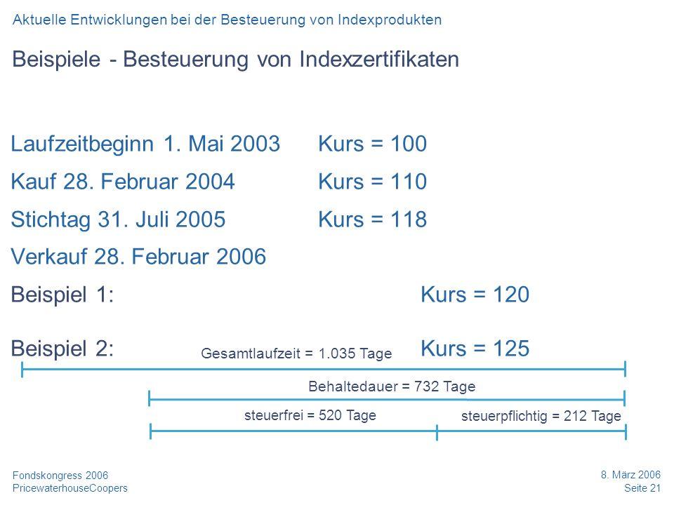Beispiele - Besteuerung von Indexzertifikaten