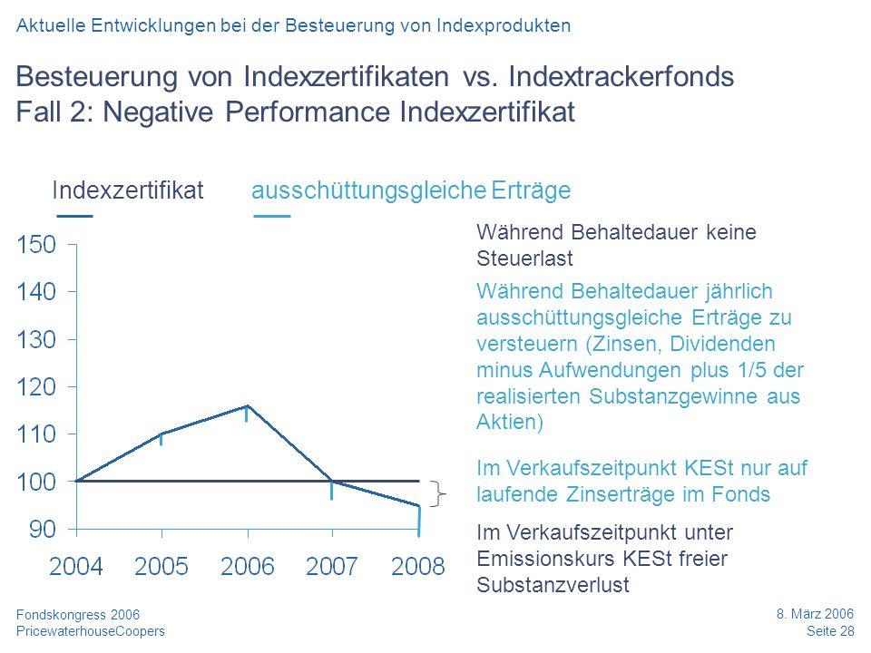 Aktuelle Entwicklungen bei der Besteuerung von Indexprodukten