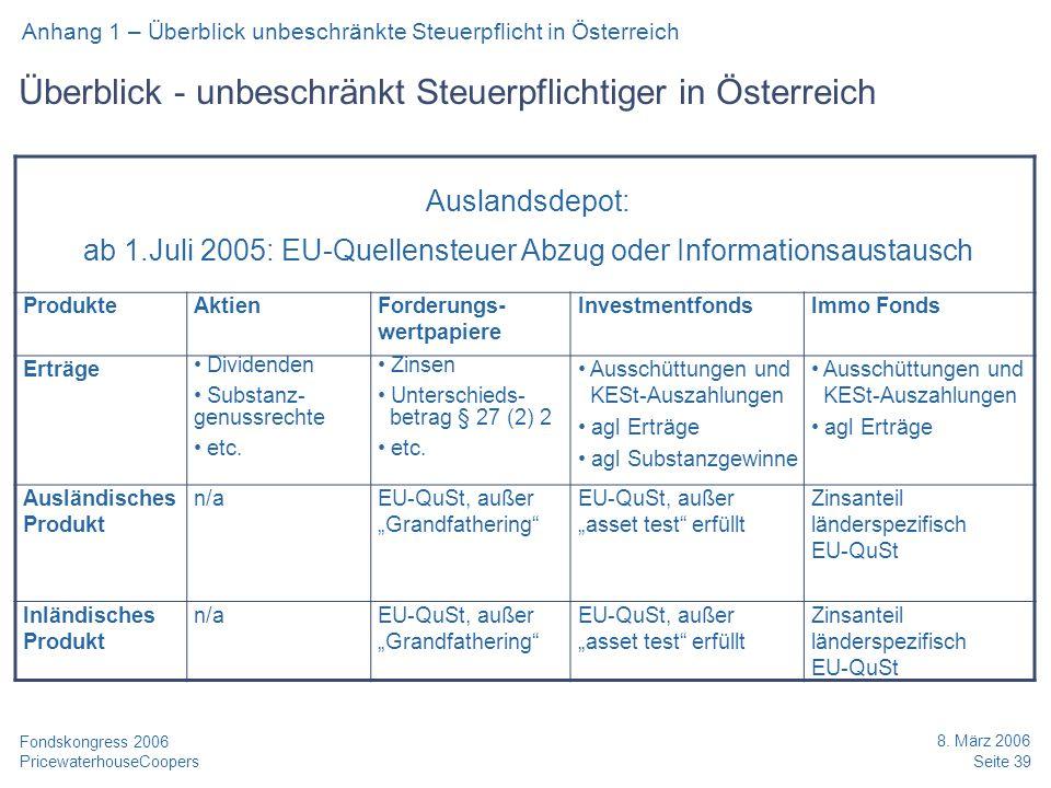Überblick - unbeschränkt Steuerpflichtiger in Österreich