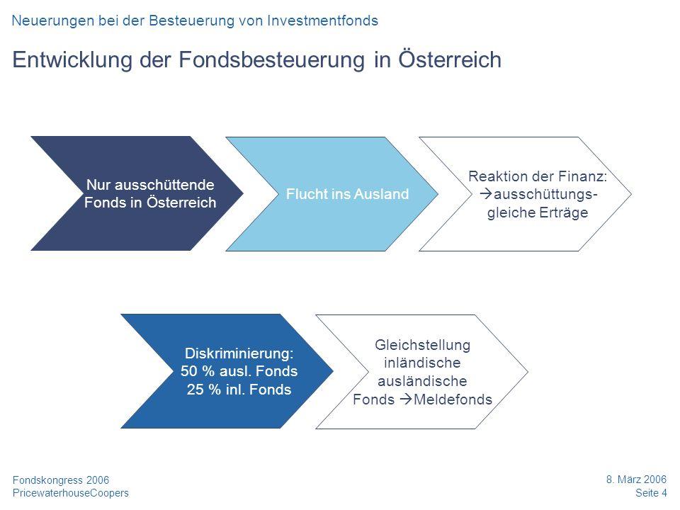 Entwicklung der Fondsbesteuerung in Österreich