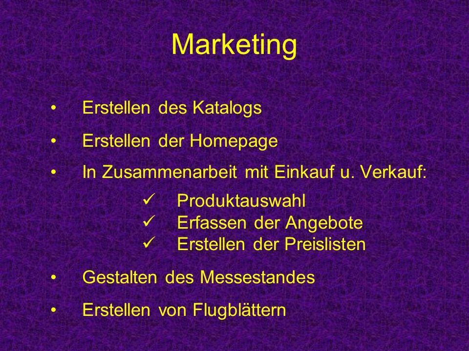 Marketing Erstellen des Katalogs Erstellen der Homepage