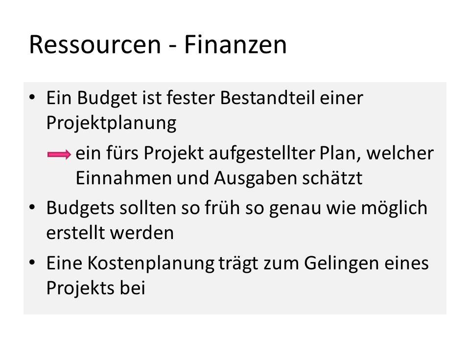 Ressourcen - Finanzen Ein Budget ist fester Bestandteil einer Projektplanung.