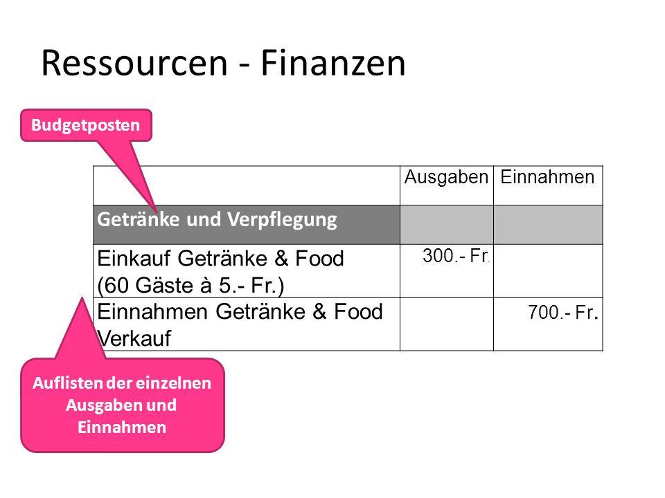 Auflisten der einzelnen Ausgaben und Einnahmen