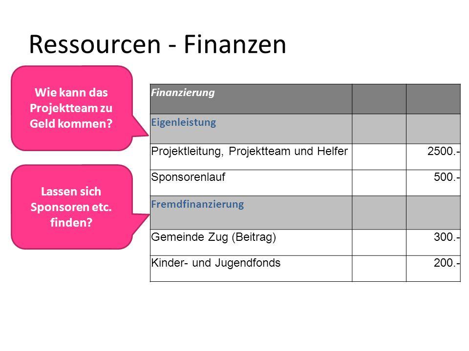 Ressourcen - Finanzen Wie kann das Projektteam zu Geld kommen