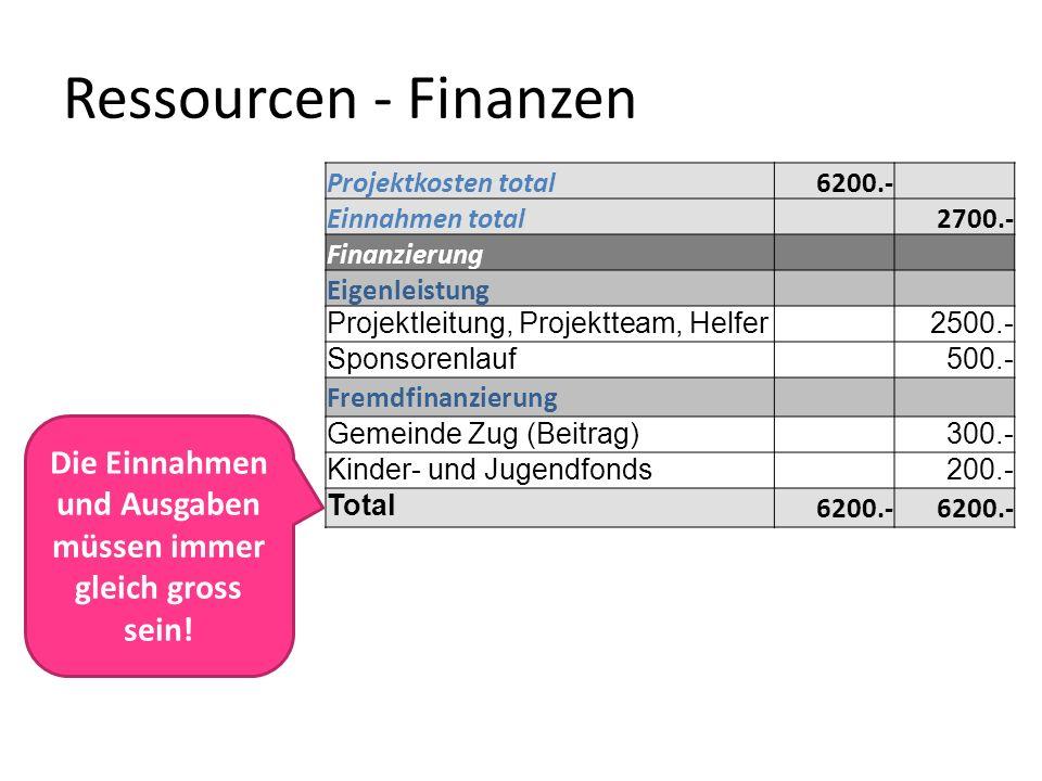 Die Einnahmen und Ausgaben müssen immer gleich gross sein!