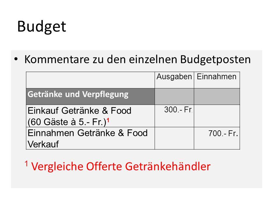 Budget Kommentare zu den einzelnen Budgetposten