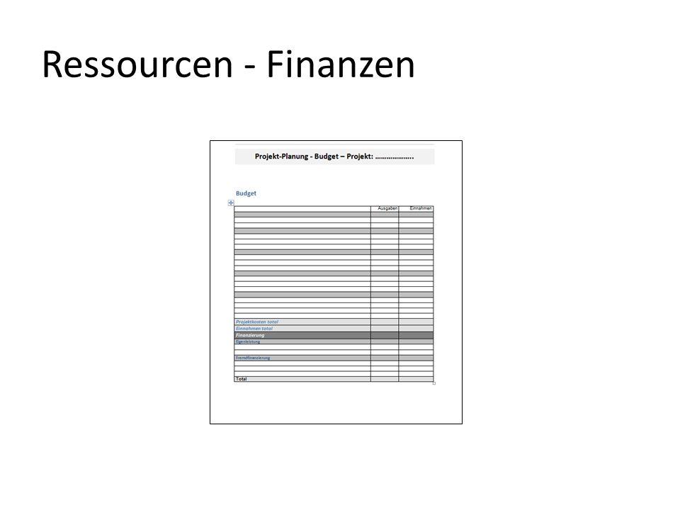 Ressourcen - Finanzen Arbeitsblatt RessourcenFinanzen