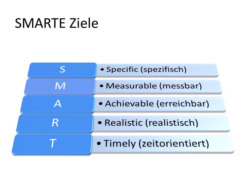 SMARTE Ziele S Specific (spezifisch) M Measurable (messbar) A