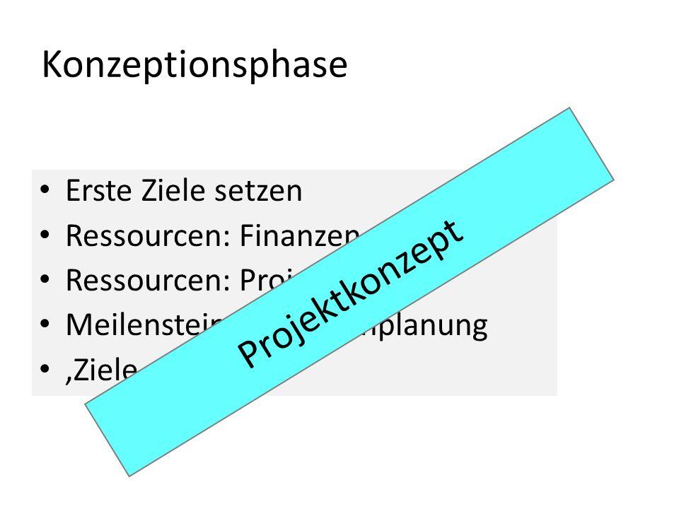 Konzeptionsphase Projektkonzept Erste Ziele setzen
