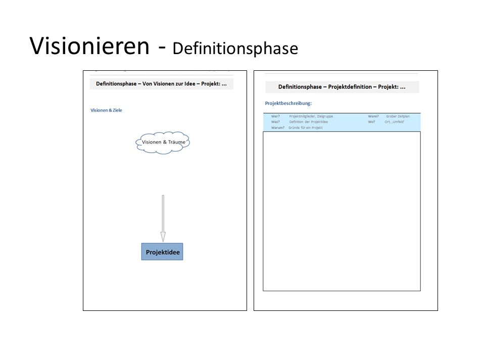 Visionieren - Definitionsphase