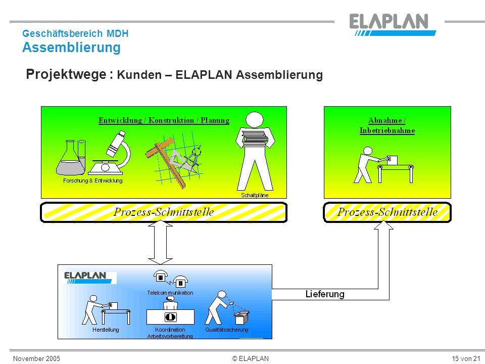 Projektwege : Kunden – ELAPLAN Assemblierung