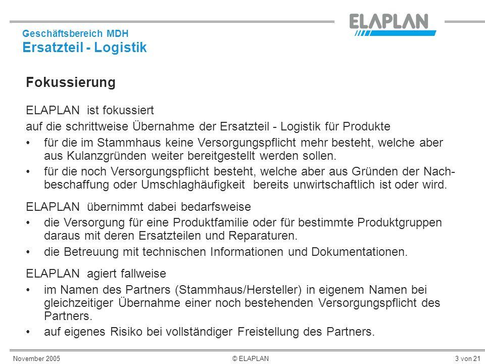 Ersatzteil - Logistik Fokussierung ELAPLAN ist fokussiert