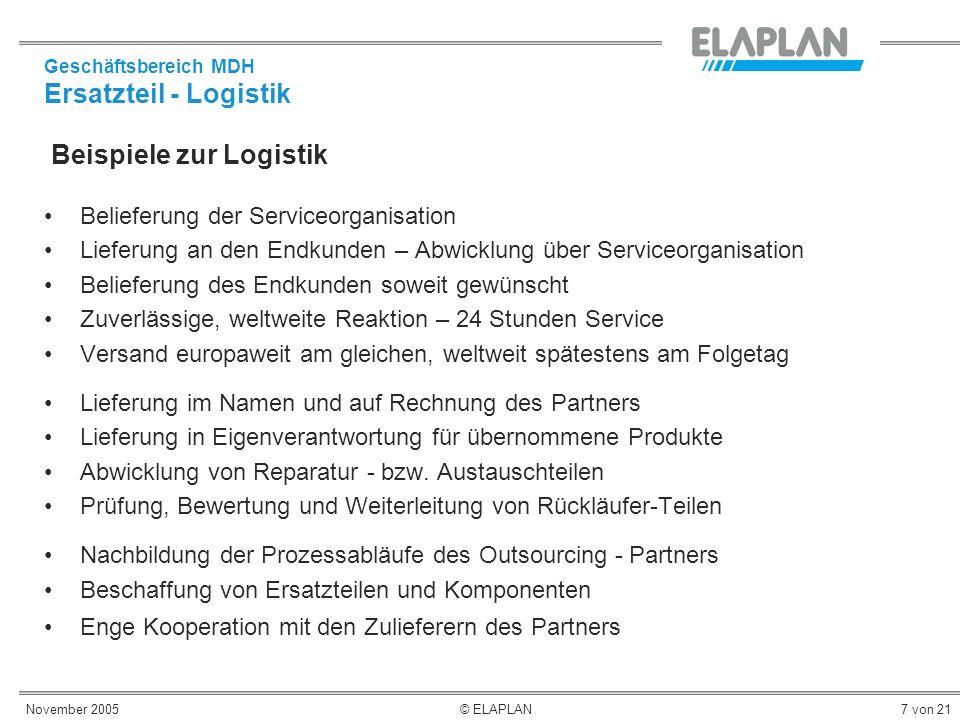 Beispiele zur Logistik