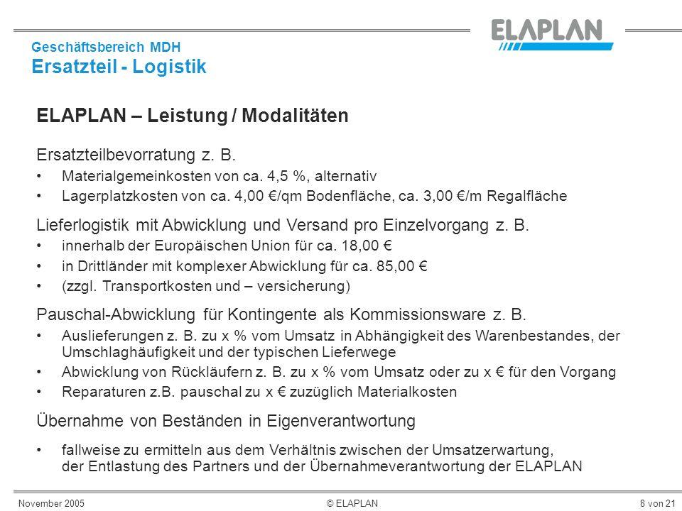 ELAPLAN – Leistung / Modalitäten
